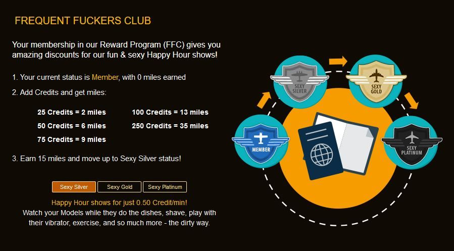 Membership status and benefits